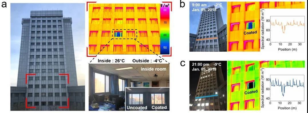 建筑物可见光照片及红外辐射照片,其中,银纳米线低辐射玻璃窗户在 红外辐射照片中呈现低辐射(蓝色)状态